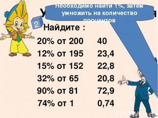 Устные упражнения 2 Найдите : 20% от 200 12% от 195 15% от 152 32% от 65 90% от