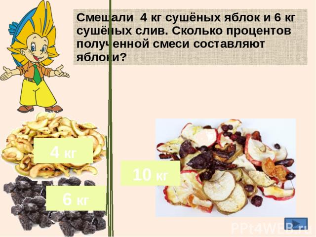 Смешали 4 кг сушёных яблок и 6 кг сушёных слив. Сколько процентов полученной смеси составляют яблоки? 4 кг 6 кг 40% 4 кг 1000 д 4 кг 100% ? % _ 10 кг 100% : · _