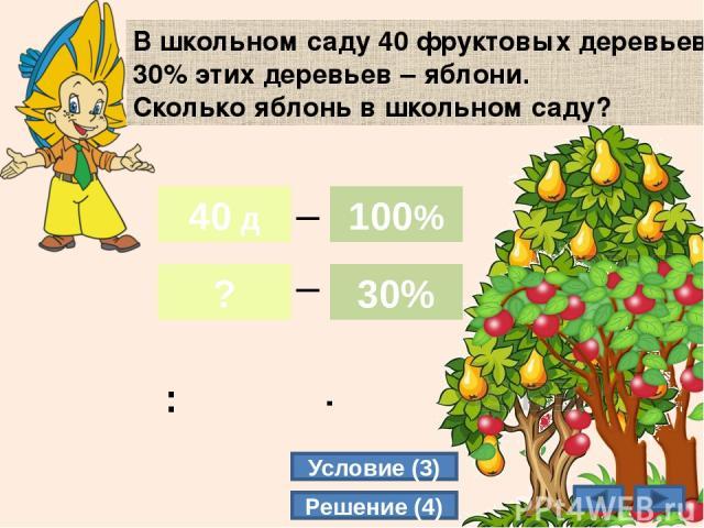 12 В школьном саду 40 фруктовых деревьев. 30% этих деревьев – яблони. Сколько яблонь в школьном саду? Условие (3) Решение (4) 40 д ? 100% 30% _ _ 40 д 100% 30% : ·