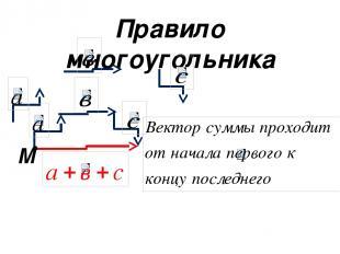 Правило многоугольника M