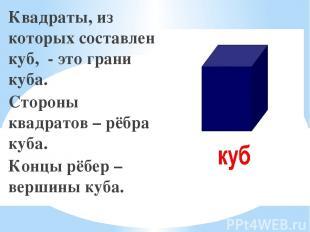 Квадраты, из которых составлен куб, - это грани куба. Стороны квадратов – рёбра