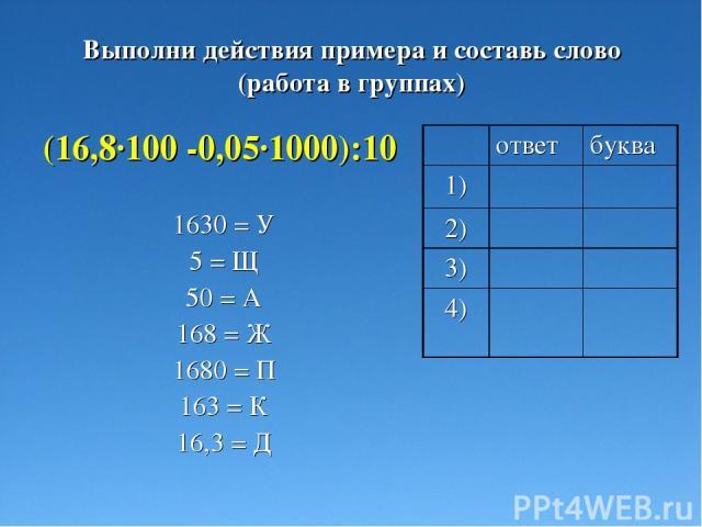 Выполни действия примера и составь слово (работа в группах) (16,8·100 -0,05·1000):10 1630 = У 5 = Щ 50 = А 168 = Ж 1680 = П 163 = К 16,3 = Д ответ буква 1) 2) 3) 4)