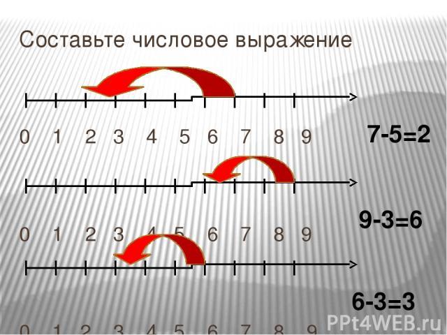 Составьте числовое выражение 0 1 2 3 4 5 6 7 8 9 0 1 2 3 4 5 6 7 8 9 0 1 2 3 4 5 6 7 8 9 7-5=2 9-3=6 6-3=3