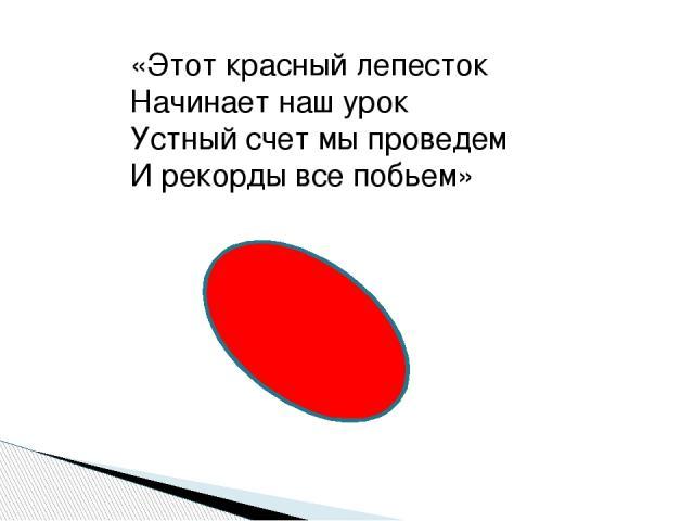 «Этот красный лепесток Начинает наш урок Устный счет мы проведем И рекорды все побьем»