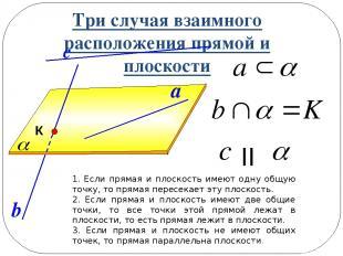 Три случая взаимного расположения прямой и плоскости 1. Если прямая и плоскость