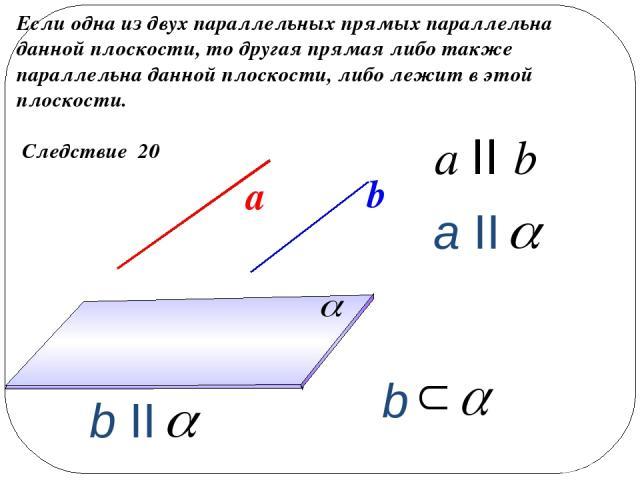 Следствие 20 Если одна из двух параллельных прямых параллельна данной плоскости, то другая прямая либо также параллельна данной плоскости, либо лежит в этой плоскости. a II b а b a II b II b