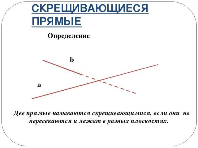 СКРЕЩИВАЮЩИЕСЯ ПРЯМЫЕ Определение a b Две прямые называются скрещивающимися, если они не пересекаются и лежат в разных плоскостях.