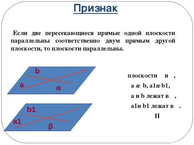 Признак плоскости α и β, a ∩ b, a1∩b1, a и b лежат в α, a1и b1 лежат в β. α II β Если две пересекающиеся прямые одной плоскости параллельны соответственно двум прямым другой плоскости, то плоскости параллельны. a b α b1 a1 β