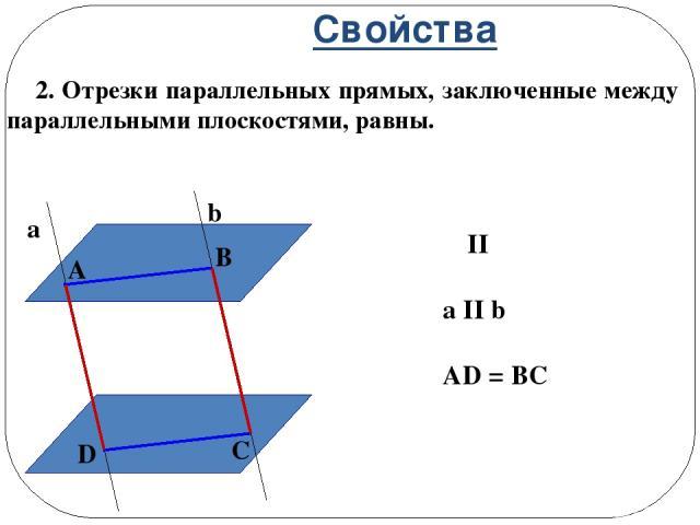Свойства 2. Отрезки параллельных прямых, заключенные между параллельными плоскостями, равны. α II β a II b AD = BC α β a b А B C D