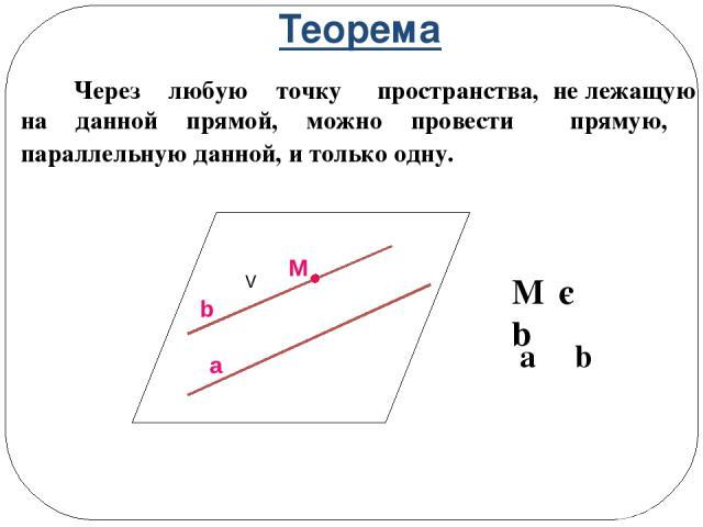 Теорема Через любую точку пространства, не лежащую на данной прямой, можно провести прямую, параллельную данной, и только одну. M є b a ΙΙ b a V M b
