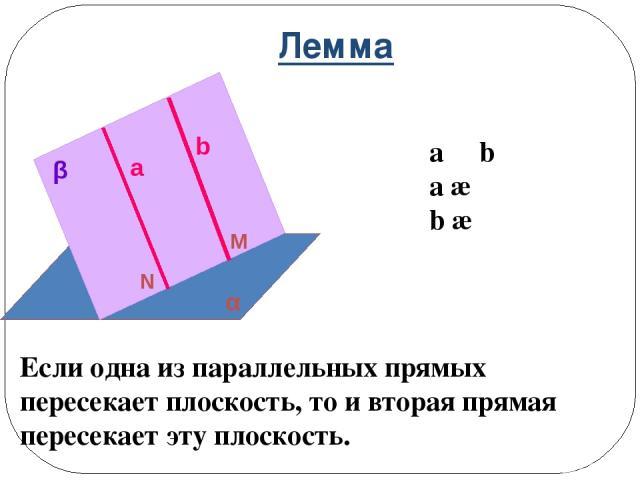 Лемма a ΙΙ b a ∩ α b ∩ α Если одна из параллельных прямых пересекает плоскость, то и вторая прямая пересекает эту плоскость. a b α β M N