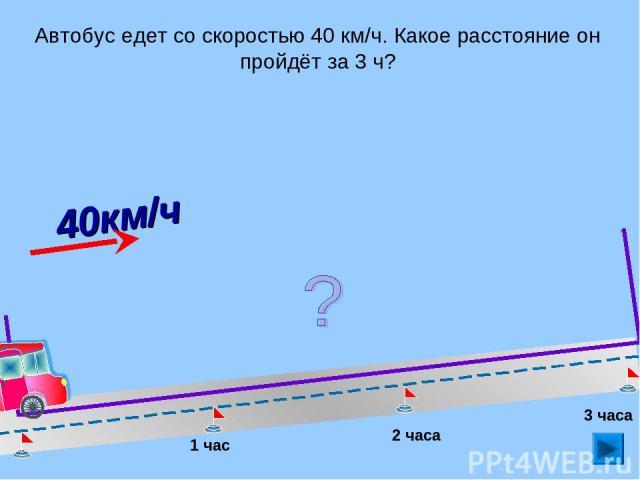 Автобус едет со скоростью 40 км/ч. Какое расстояние он пройдёт за 3 ч? 1 час 2 часа 3 часа