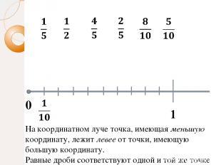 0 1 На координатном луче точка, имеющая меньшую координату, лежит левее от точки