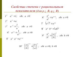 Свойства степени с рациональным показателем (для p ∈ R, q ∈ R)