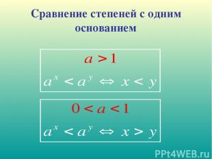 Сравнение степеней с одним основанием