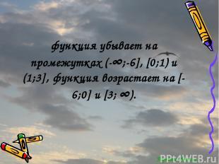 Перейти обратно функция убывает на промежутках (-∞;-6], [0;1) и (1;3], функция в