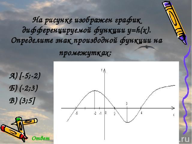 На рисунке изображен график дифференцируемой функции y=h(x). Определите знак производной функции на промежутках: А) [-5;-2) Б) (-2;3) В) (3;5] Ответ