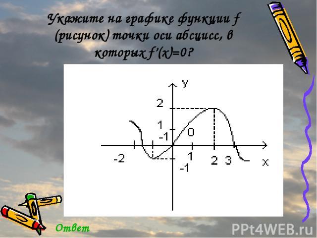 Укажите на графике функции f (рисунок) точки оси абсцисс, в которых f'(x)=0? Ответ