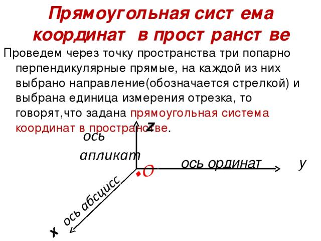 Прямоугольная система координат в пространстве Проведем через точку пространства три попарно перпендикулярные прямые, на каждой из них выбрано направление(обозначается стрелкой) и выбрана единица измерения отрезка, то говорят,что задана прямоугольна…