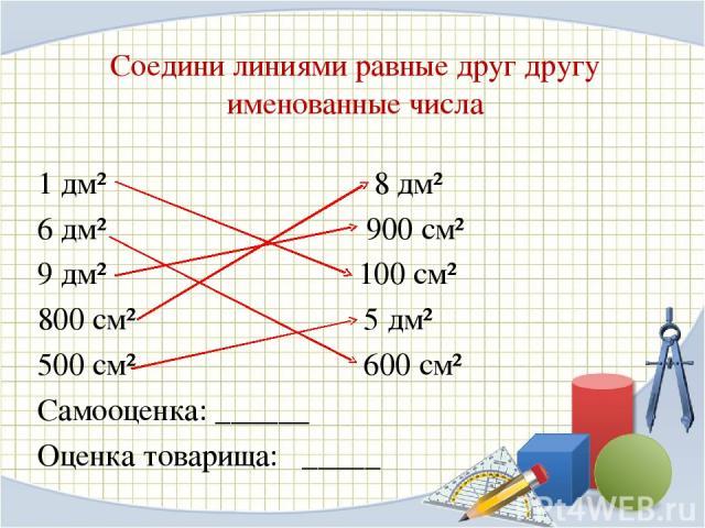 Соедини линиями равные друг другу именованные числа 1 дм² 8 дм² 6 дм² 900 см² 9 дм² 100 см² 800 см² 5 дм² 500 см² 600 см² Самооценка: ______ Оценка товарища: _____