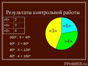 Результаты контрольной работы «5» «3» «4» 360º : 9 = 40º 40º · 2 = 80º 40º · 3 =