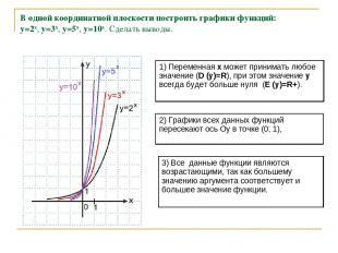 В одной координатной плоскости построить графики функций: y=2x, y=3x, y=5x, y=1