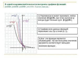 В одной координатной плоскости построить графики функций: y=(1/2)x, y=(1/3)x, y