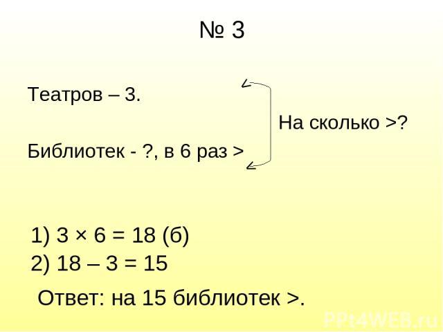 № 3 Театров – 3. На сколько >? Библиотек - ?, в 6 раз > > > 1) 3 × 6 = 18 (б) 2) 18 – 3 = 15 Ответ: на 15 библиотек >.