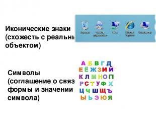 Иконические знаки (схожесть с реальным объектом) Символы (соглашение о связи фор