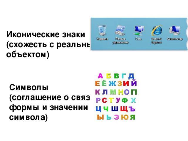 Иконические знаки (схожесть с реальным объектом) Символы (соглашение о связи формы и значении символа)