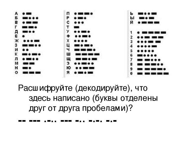 Расшифруйте (декодируйте), что здесь написано (буквы отделены друг от друга пробелами)? -- --- ∙-∙∙ --- -∙∙ -∙-∙ -∙-