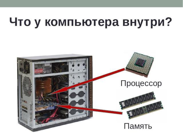 Что у компьютера внутри? Процессор Память
