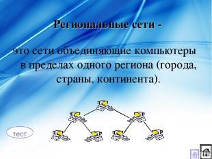 это сети объединяющие компьютеры в пределах одного региона (города, страны, конт