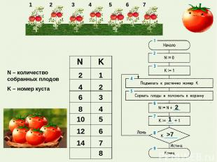 Бененсон Е.П., Паутова А.Г. Информатика и ИКТ: 4 класс: Учебник: В 2 ч./ Е.П.Бе