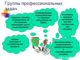 Группы профессиональных задач Создавать широкие возможности для использования ст