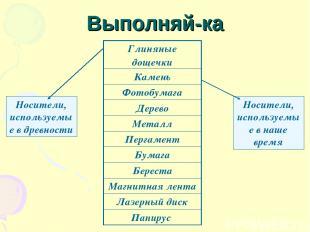 Выполняй-ка Носители, используемые в древности Носители, используемые в наше вре
