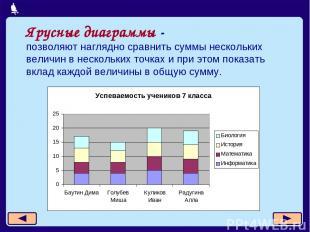 Ярусные диаграммы - позволяют наглядно сравнить суммы нескольких величин в неско