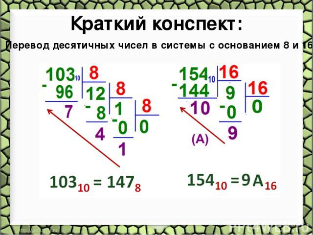 Краткий конспект: Перевод десятичных чисел в системы с основанием 8 и 16
