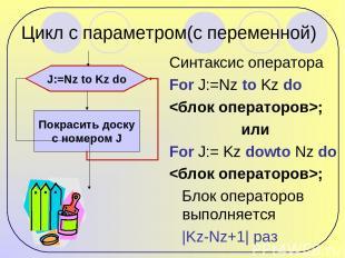 Цикл с параметром(с переменной) Синтаксис оператора For J:=Nz to Kz do ; или For