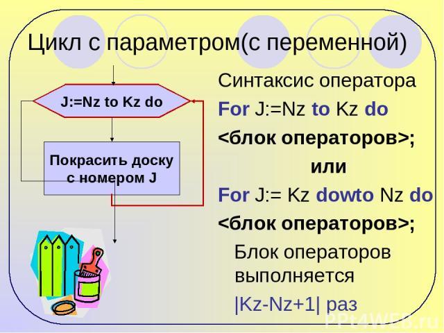 Цикл с параметром(с переменной) Синтаксис оператора For J:=Nz to Kz do ; или For J:= Kz dowto Nz do ; Блок операторов выполняется |Kz-Nz+1| раз