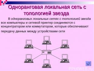 Одноранговая локальная сеть с топологией звезда В одноранговых локальных сетях с