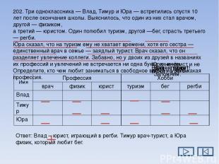 Источники Изображение на титульном слайде скан рабочей тетради Диаграммы на пято