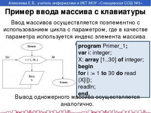 Пример ввода массива с клавиатуры Ввод массивов осуществляется поэлементно с исп