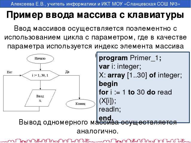 Пример ввода массива с клавиатуры Ввод массивов осуществляется поэлементно с использованием цикла с параметром, где в качестве параметра используется индекс элемента массива (i). programPrimer_1; var i: integer; X:array[1..30]ofinteger; begin …