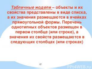 Задача: С помощью таблицы решите задачу: Маша, Оля, Лена и Валя – замечательные