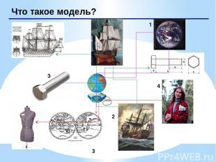 Что такое модель? 1 2 3 4