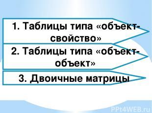 Таблицы типа «объект-свойство» Таблица. Погода День Осадки Температура Давление