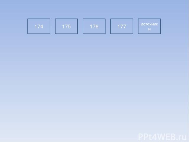 175. Соедините линиями основные элементы окна текстового процессора OpenOffice.org Writer и соответствующие им названия. Строка заголовка Строка меню Рабочая область Панель инструментов Строка состояния Полосы прокрутки