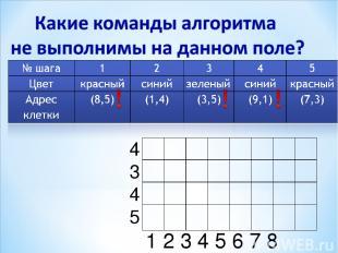 4 3 4 5 1 2 3 4 5 6 7 8