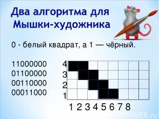 0 - белый квадрат, а 1 — чёрный. 11000000 01100000 00110000 00011000 4 3 2 1 1 2